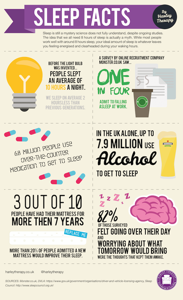 Sleep Problems Infographic
