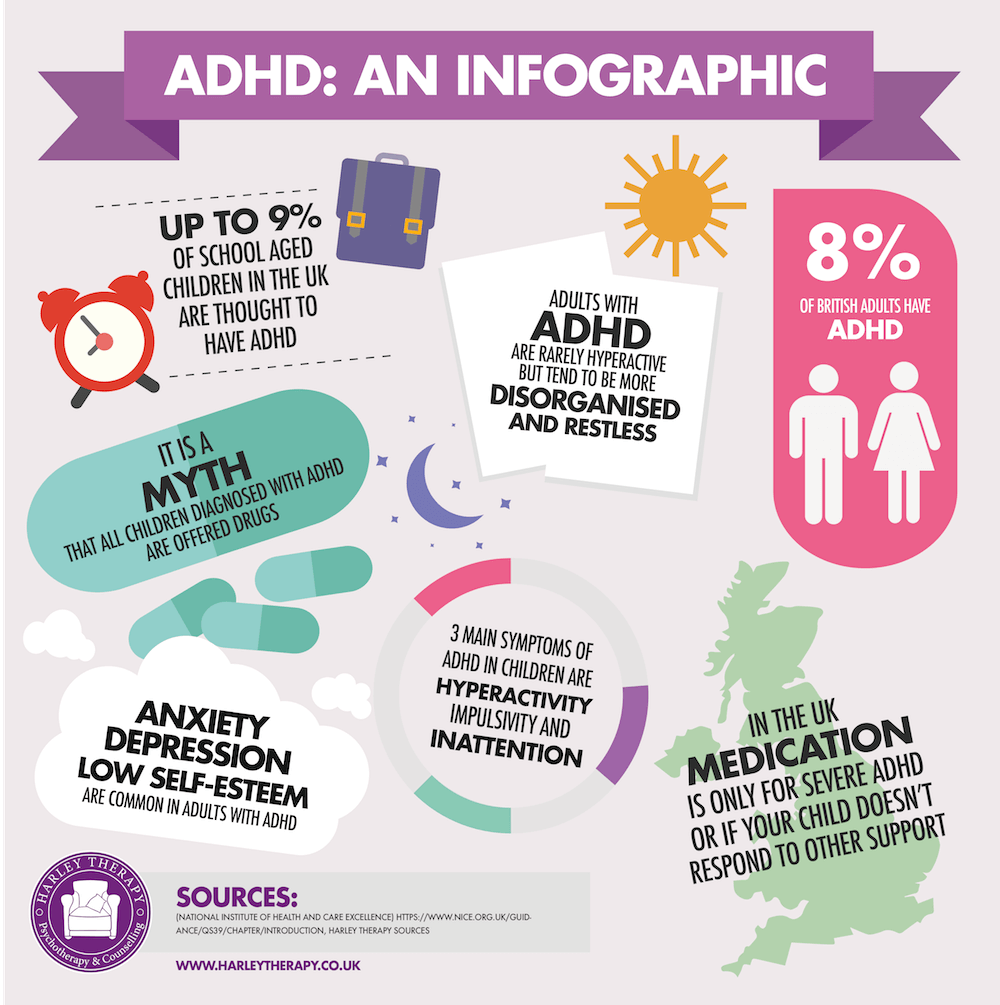 adhd is it real Abstract in many western countries, attention deficit hyperactivity disorder (adhd) has achieved celebrity status, such that it probably no longer requires introduction.
