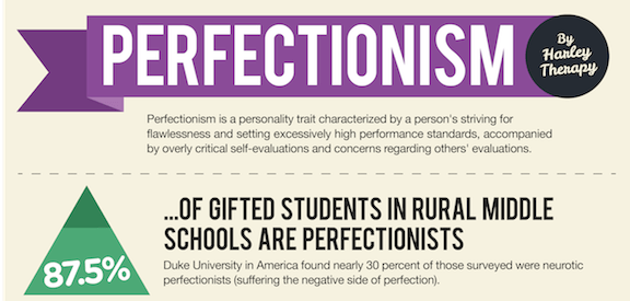 Self-help guide to Perfectionism